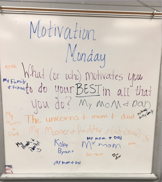 What or Who Motivates You? Great job!