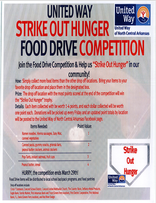 Strike Out Hunger!!